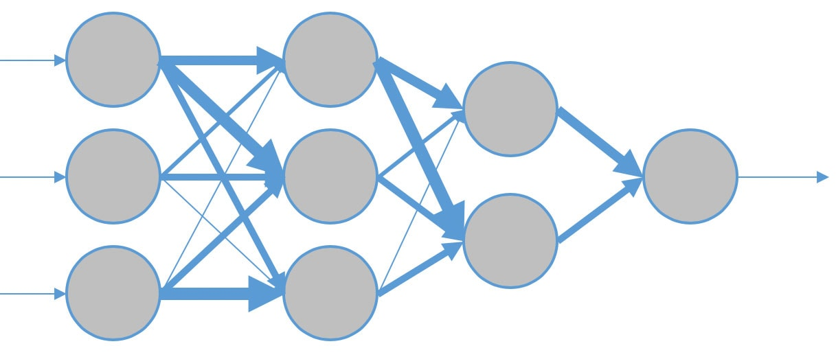 capas de una red neuronal